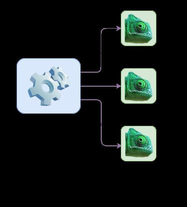 api simulations diagram